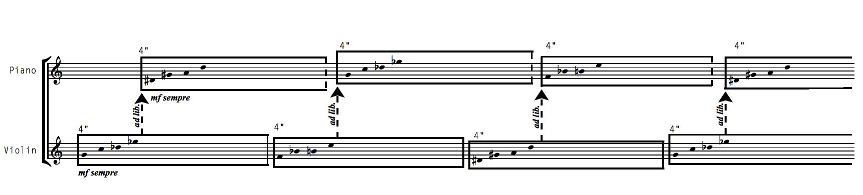 sz pulses - score detail